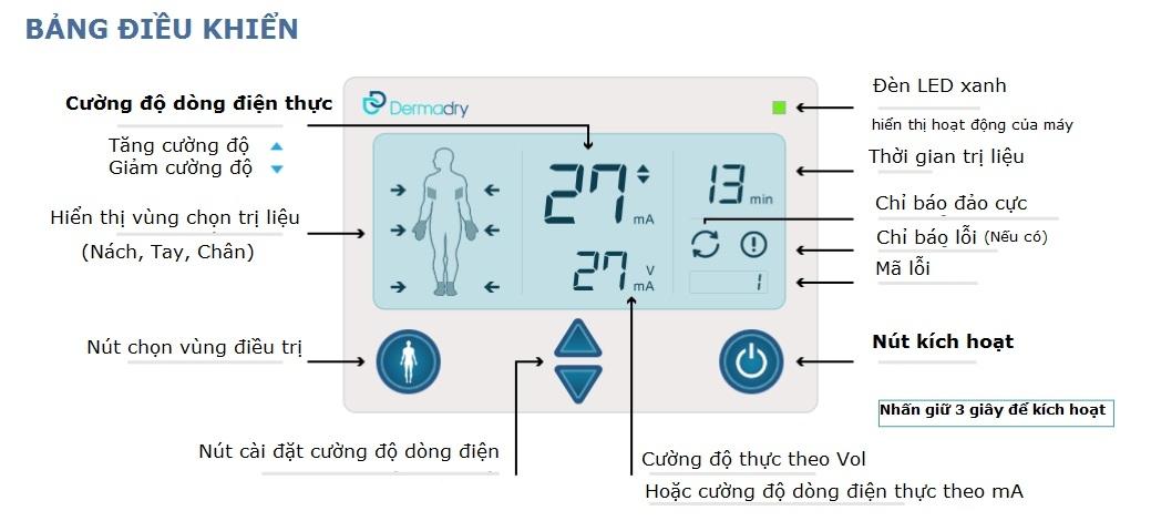 Màn hình LCD của bảng điều khiển Dermadry lớn, hiển thị thông số đầy đủ, dễ cài đặt và theo dõi