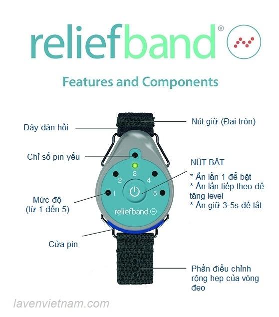 Cấu tạo của vòng đeo tay Reliefband - Máy chống say xe