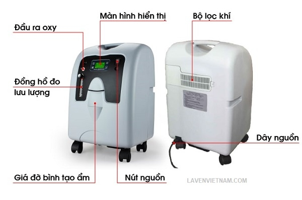 Máy tạo oxy 10 lít LoveGo OX-10A có tuổi thọ cao và đồng thời người dùng không cần mở thân máy để thay bộ lọc