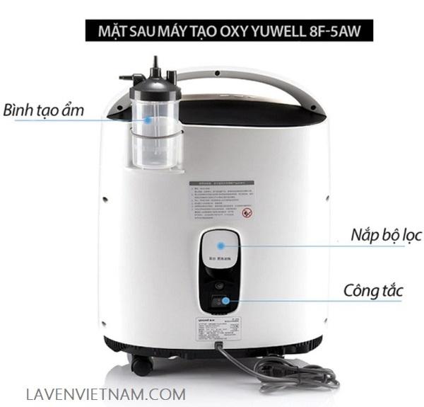 Thiết bị phù hợp sử dụng tại nhà, bệnh viện hoặc phòng khám