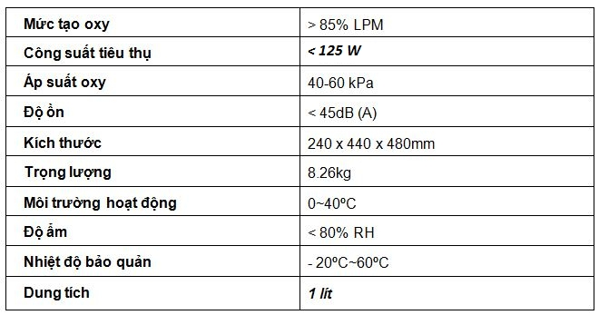 Thông số kỹ thuật Máy tạo oxy Owgels ZY-801
