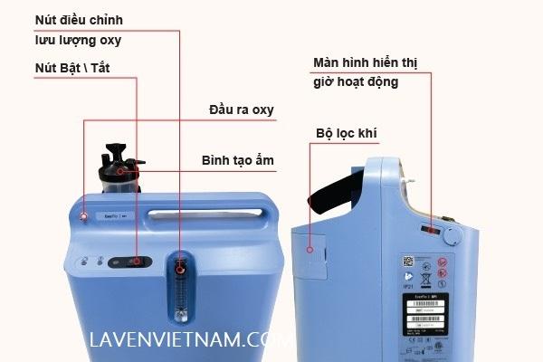 Thiết bị Respironics Everflo này là một trong những thiết bị tập trung êm nhất và nhẹ nhất hiện có. Nó sẽ cung cấp tới 5 Lít Oxy mỗi phút. Nó được thiết kế để sử dụng trong môi trường gia đình và hoạt động trên nguồn điện AC 240v.
