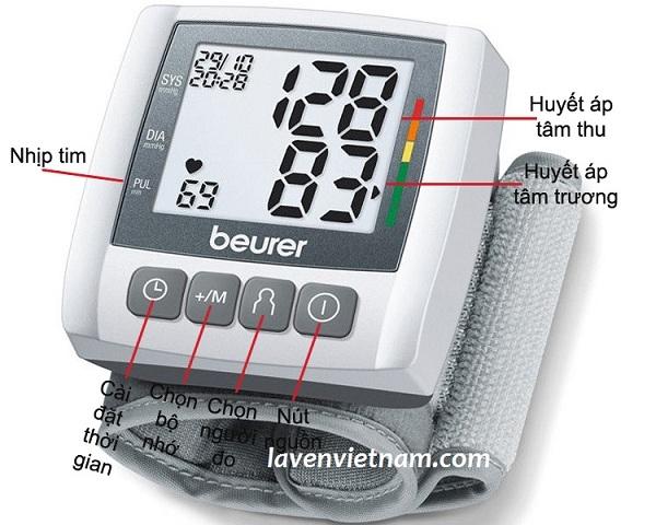 Máy đo huyết áp cổ tay Beurer BC30