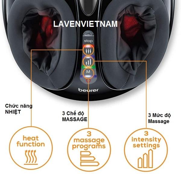 Máy massage chân có 3 chế độ mát xa Shiatsu cài sẵn và 3 cài đặt cường độ áp suất không khí