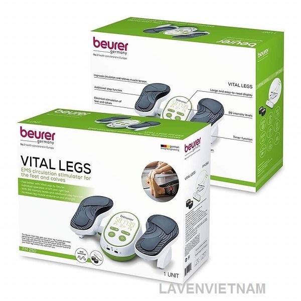 Thiết bị kích thích lưu thông bàn chân EMS FM250 là một thiết bị kích thích điện để kích thích cơ điện bàn chân và cẳng chân. Thiết bị tạo ra kích thích điện trên mô cơ (EMS) ở bàn chân và vùng cẳng chân.