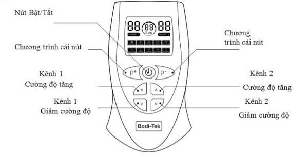Màn hình điều khiển của Đai massage bụng và lưng RIO BT-ABBI