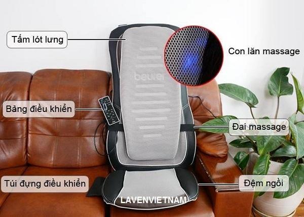 Miếng đệm ghế massage Shiatsu có chức năng nhiệt thích ứng với ghế, ghế bành hoặc đồ nội thất chỗ ngồi khác với kích thước lưng khoảng 89 x 48 cm và bề mặt ghế khoảng 40 x 47,5 cm. Công suất định mức: 60 W