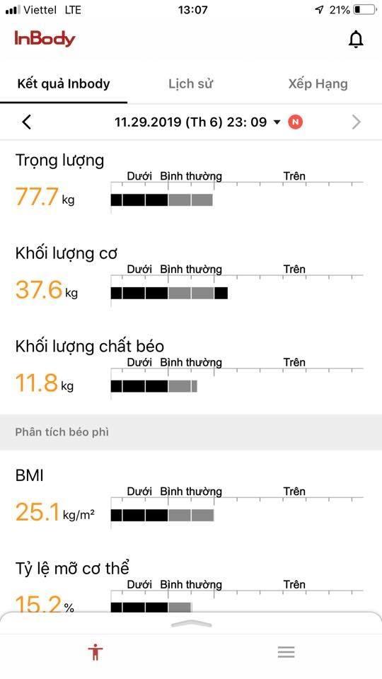 Cân phân tích cơ thể InBody Dial