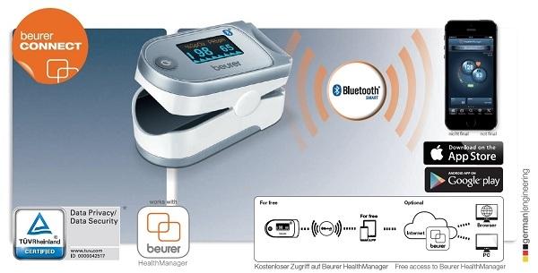 Máy đo nồng độ oxy và nhịp tim Beurer PO60 Bluetooth
