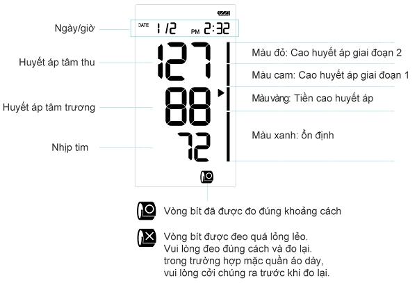 Máy đo huyết áp bắp tay InBody BPBIO170