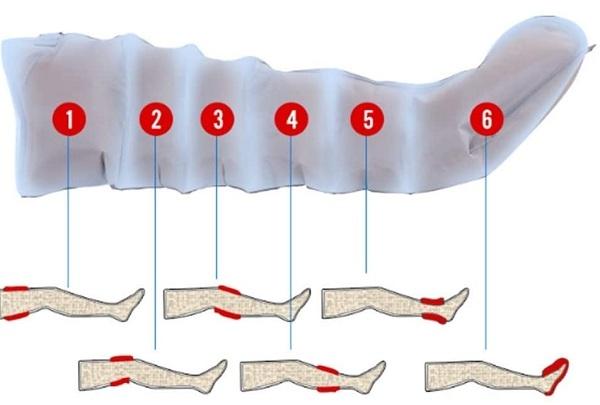 Máy massage chân nén khí trị liệu KZY trị liệu các vùng đau, suy giãn tĩnh mạch