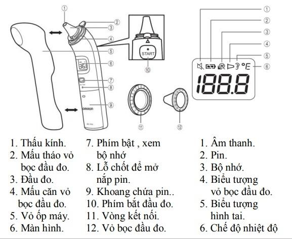 Cấu tạo Nhiệt kế điện tử hồng ngoại đo tai Omron MC-522
