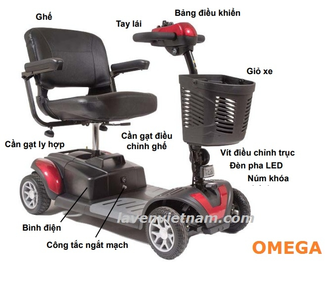 Cấu tạo của xe lăn điện Omega 4 bánh