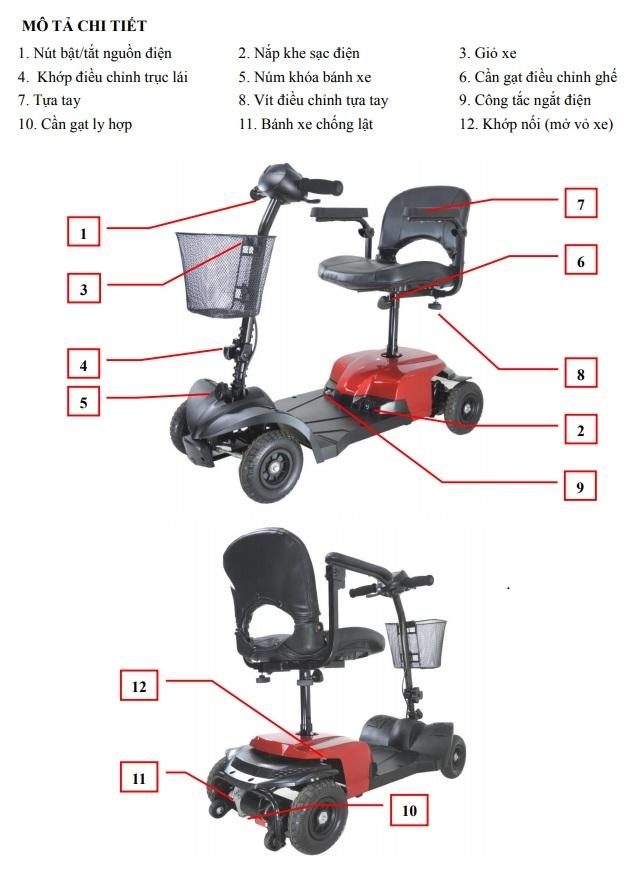 Cấu tạo của xe lăn điện Rider nhập khẩu cao cấp