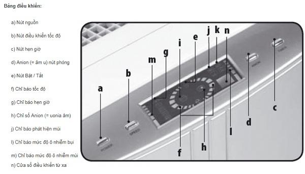 Hướng dẫn sử dụng Máy lọc không khí Lanaform Full Tech Filter LA120208