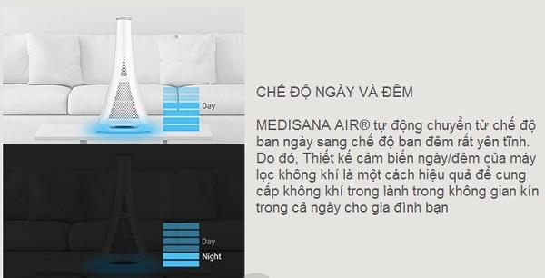 Máy lọc không khí Medisana Air Purifier