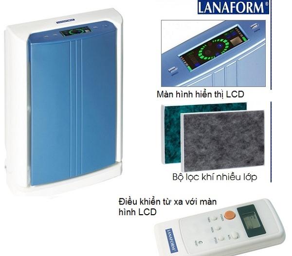 Thiết kế Máy lọc không khí Lanaform Full Tech Filter LA120208 hiện đại và tiện ích