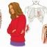 Chữa đau dây thần kinh liên sườn bằng phương pháp cứu ngải tại nhà, dễ làm