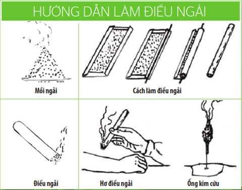 Hướng dẫn làm điếu ngải