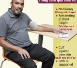 Câu hỏi thường gặp về máy đo huyết áp