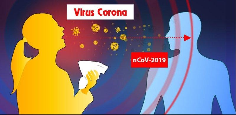 Virus Corona lây qua đường hô hấp chủ yếu từ các giọt bắn khi thở, nói chuyện và ho, hắt hơi