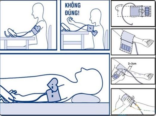 Tư thế đo huyết áp bắp tay chuẩn